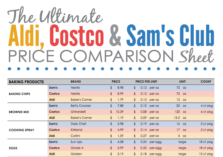 The Ultimate Aldi Costco Sams Club Comparison Chart – Comparison Shopping Worksheets