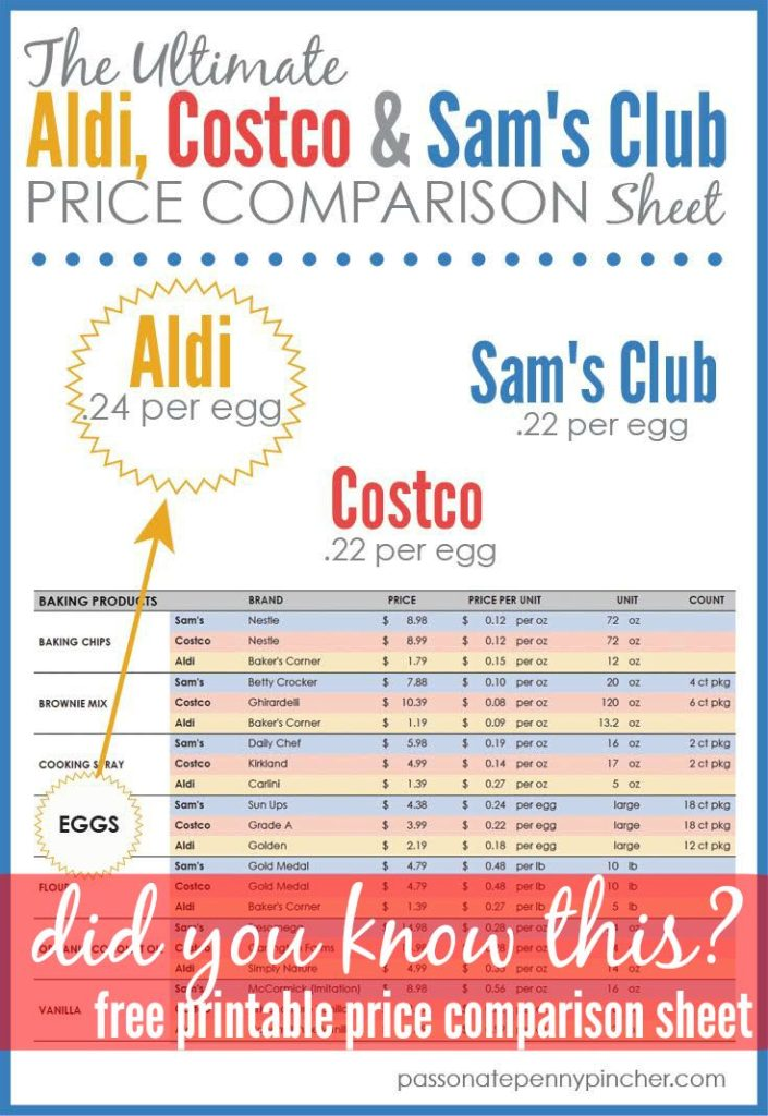 The Ultimate Aldi, Costco & Sam's Club Comparison Chart ... | 705 x 1024 jpeg 123kB