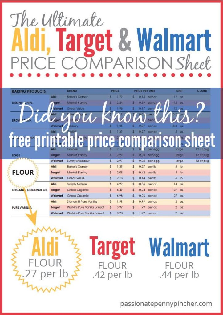 15 secrets you need to know before shopping at walmart passionate alditargetwalmartsheet curious how walmart prices fandeluxe Gallery