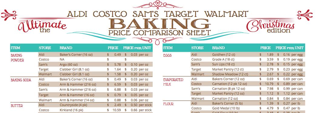 The Ultimate Aldi, Costco, Sam\'s, Target, Walmart Baking Price ...