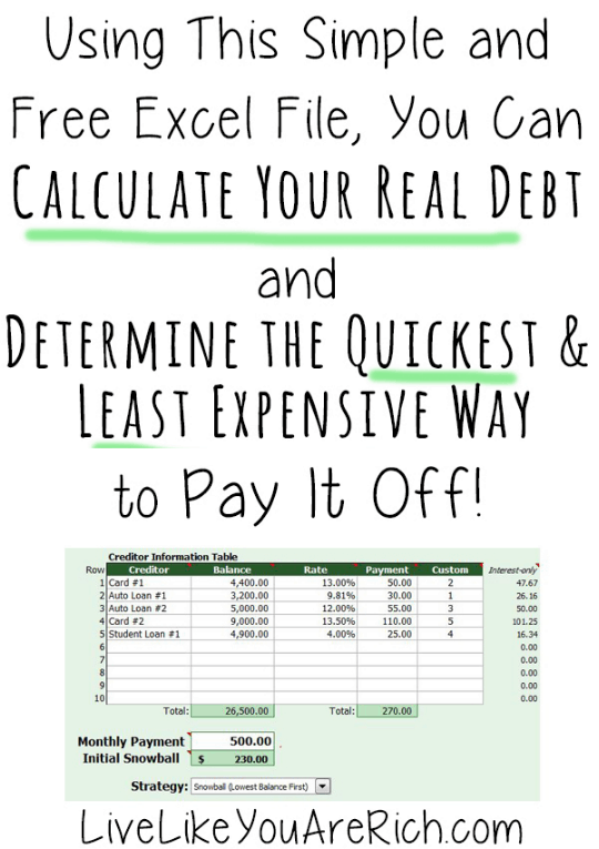 how to find and pay putstanding debt
