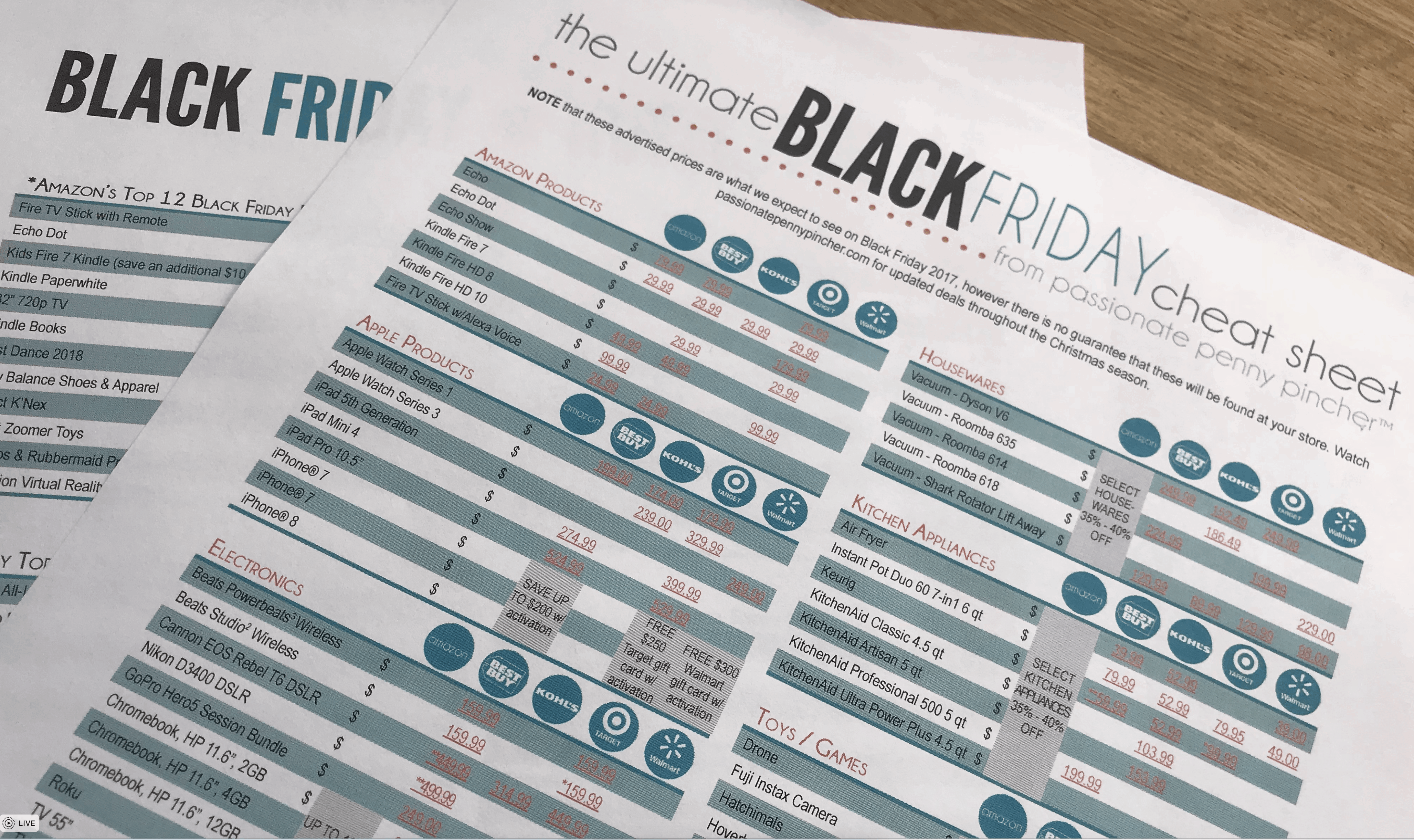Where The Best Black Friday Deals Are: The Ultimate Black